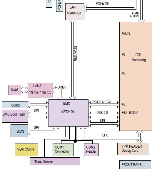 Удаленное управление (IPMI, KVM-over-IP, Virtual Media) в серверах